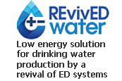 Revived Water